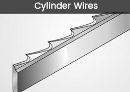Cylinder-Wires